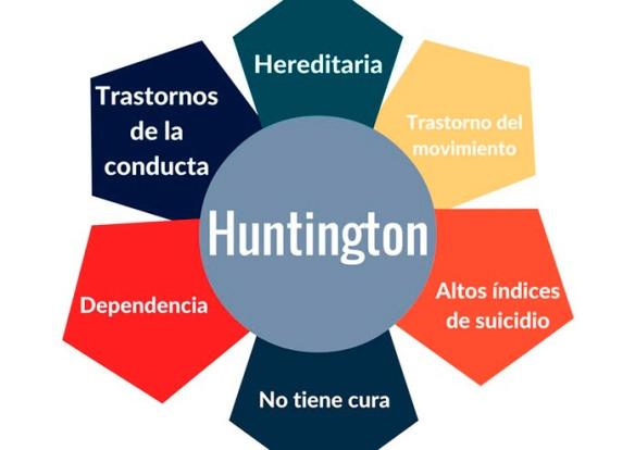 Enfermedad-de-Huntington